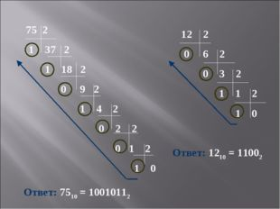 2 1 37 2 1 18 2 0 9 2 1 4 2 0 2 2 0 1 2 1 0 Ответ: 7510 = 10010112 12 2 0 6