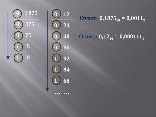 0 1875 0 375 0 75 1 5 1 0 Ответ: 0,187510 = 0,00112 0 12 0 24 0 48 0 96 1 92...