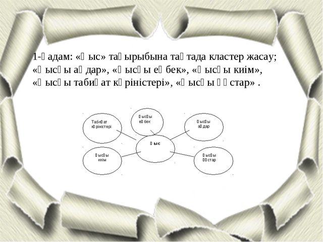 1-қадам: «Қыс» тақырыбына тақтада кластер жасау; «Қысқы аңдар», «Қысқы еңбек»...