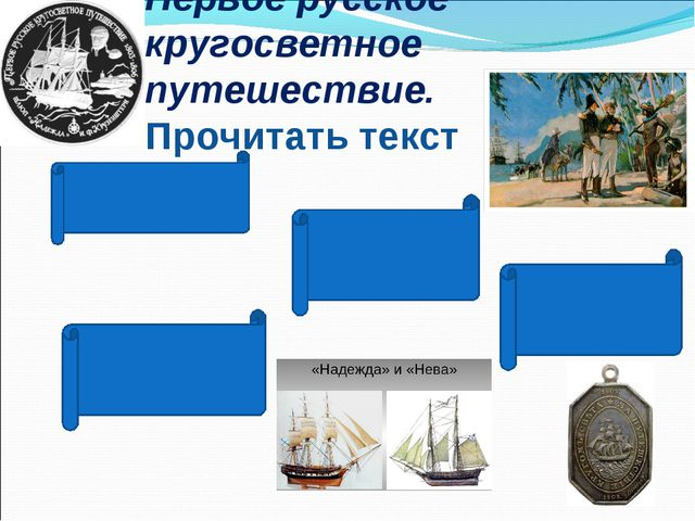 Первое русское кругосветное путешествие. Прочитать текст Когда… Кто … Как … Ч...