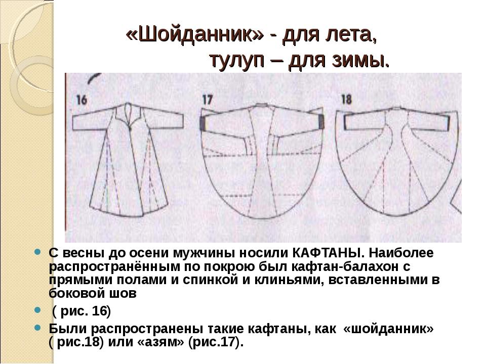 «Шойданник» - для лета, тулуп – для зимы. С весны до осени мужчины носили КА...