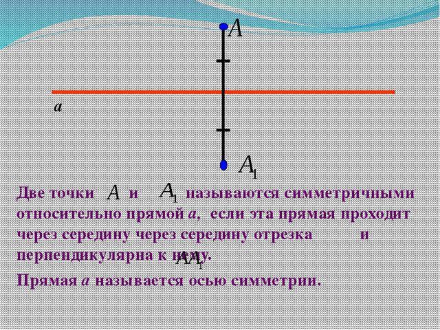 а Две точки и называются симметричными относительно прямой а, если эта пряма...