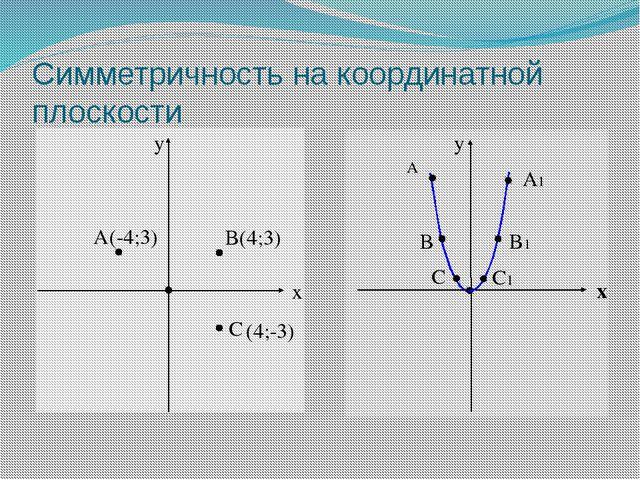 Симметричность на координатной плоскости y x A B(4;3) C y x A A1 B1 B C C1 (...