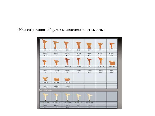 Классификация каблуков в зависимости от высоты