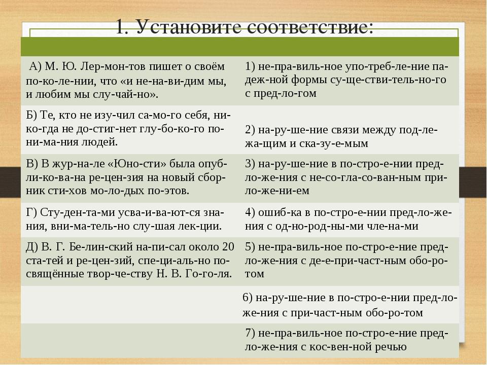1. Установите соответствие:  А) М. Ю. Лермонтов пишет о своём поколении...