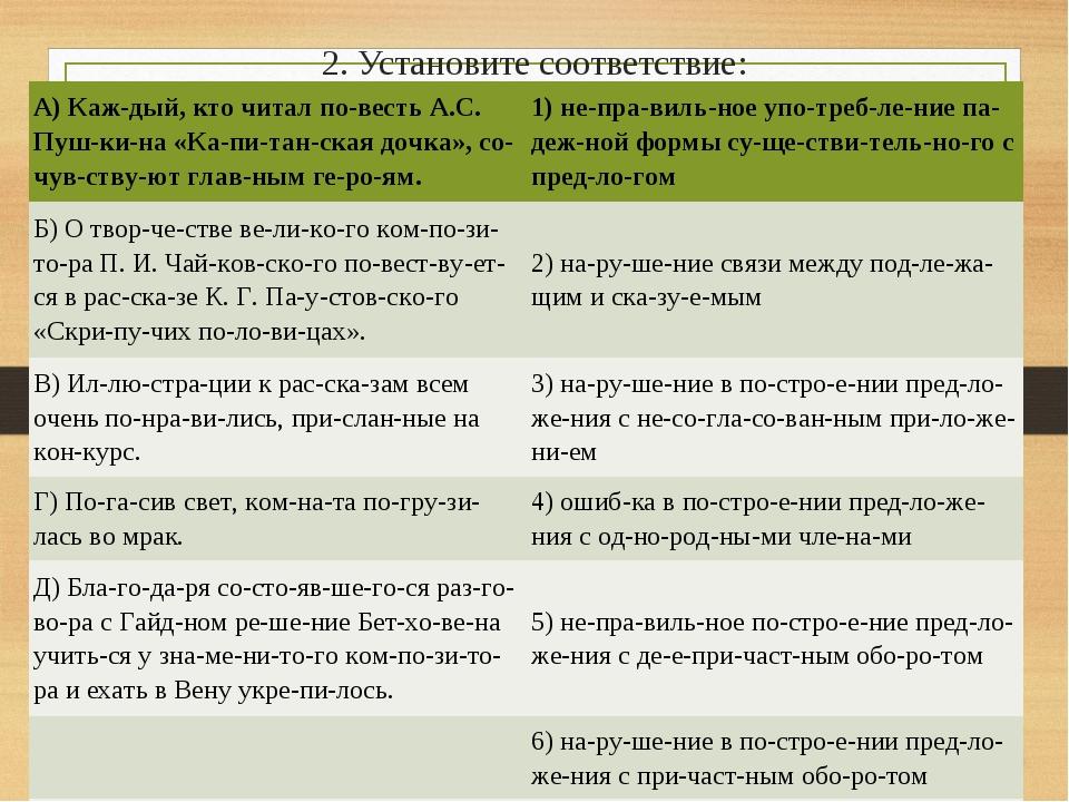 2. Установите соответствие: А) Каждый, кто читал повесть А.С. Пушкина «Ка...