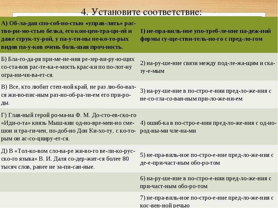4. Установите соответствие: А) Обладая способностью «управлять» раство...