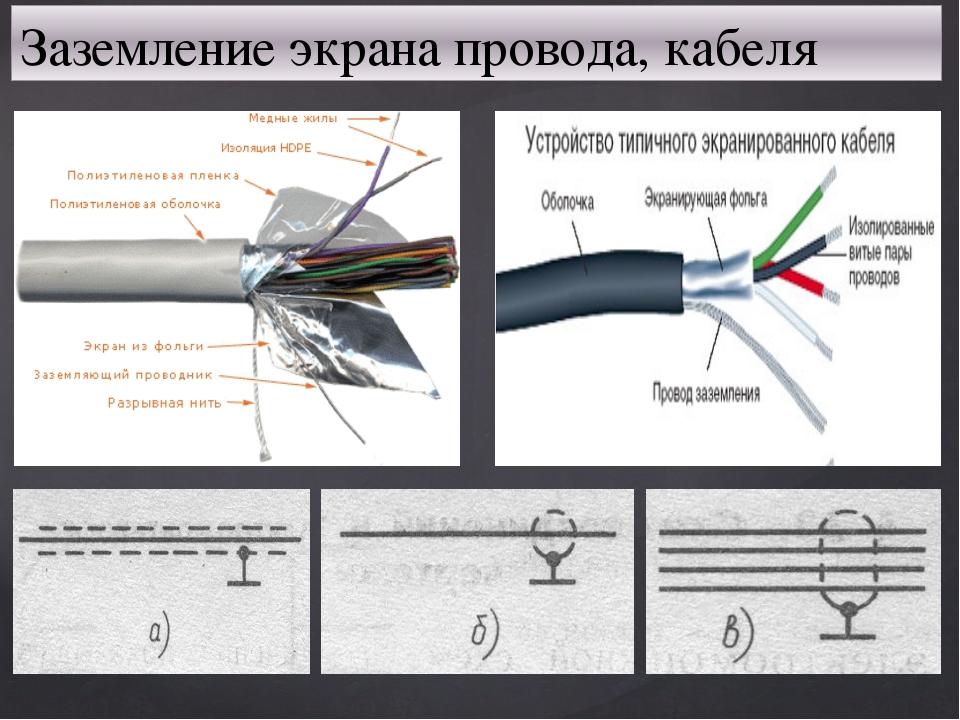 Распределение и заделка кабеля