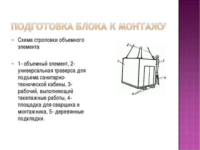 Схема строповки объемного элемента 1- объемный элемент, 2- универсальная трав...