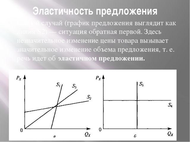 Эластичность предложения Второй случай (график предложения выглядит как линия...