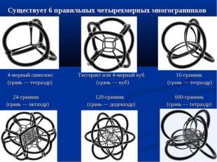 Существует 6 правильных четырехмерных многогранников 4-мерный симплекс Тессер