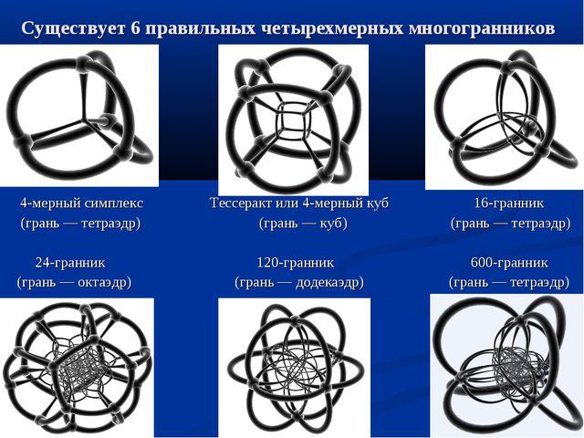 Существует 6 правильных четырехмерных многогранников 4-мерный симплекс Тессер...