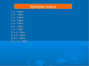1. а – 1 балл; 2. б – 1 балл; 3. а – 1 балл; 4. в – 1 балл; 5. а – 1 балл; 6