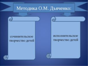 Методика О.М. Дъяченко: сочинительское творчество детей исполнительское творч