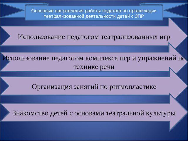 Использование педагогом театрализованных игр Использование педагогом комплекс...