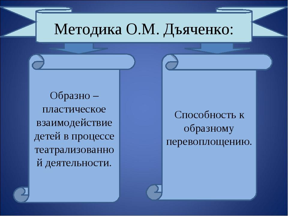 Методика О.М. Дъяченко: Образно – пластическое взаимодействие детей в процесс...