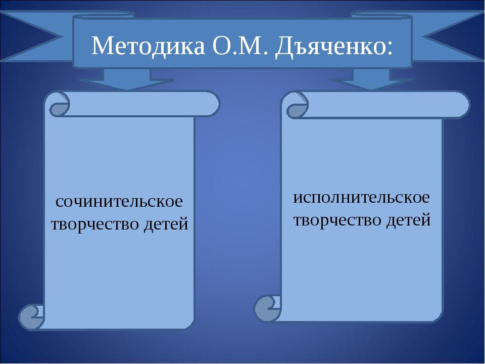 Методика О.М. Дъяченко: сочинительское творчество детей исполнительское творч...