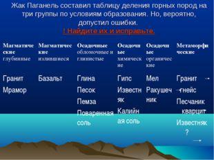 Жак Паганель составил таблицу деления горных пород на три группы по условиям