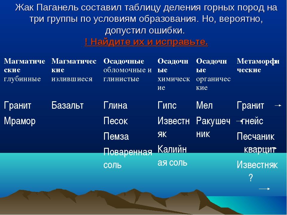 Жак Паганель составил таблицу деления горных пород на три группы по условиям...