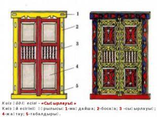 Киіз үйдің есігі – «Сықырлауық» Киіз үй есігінің құрылысы: 1-маңдайша; 2-боса