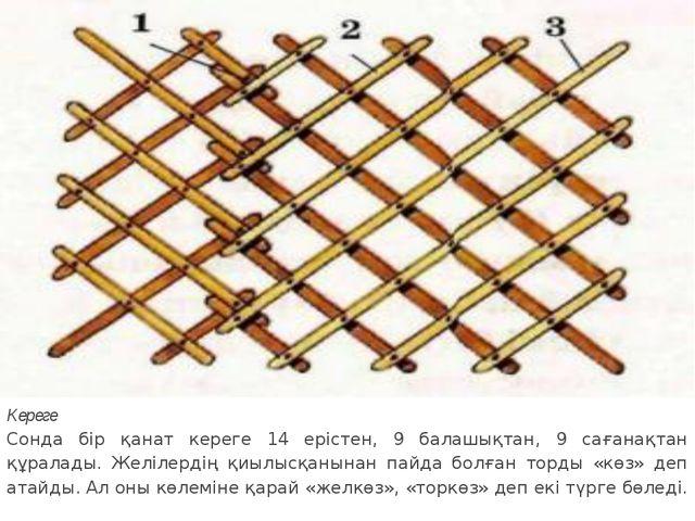 Кереге Сонда бір қанат кереге 14 ерістен, 9 балашықтан, 9 сағанақтан құралады...