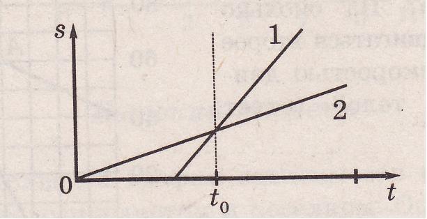 рис 2