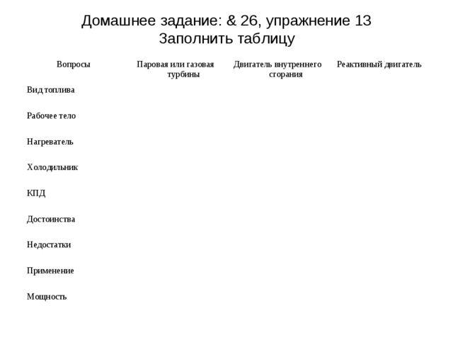 Домашнее задание: & 26, упражнение 13 Заполнить таблицу ВопросыПаровая или г...