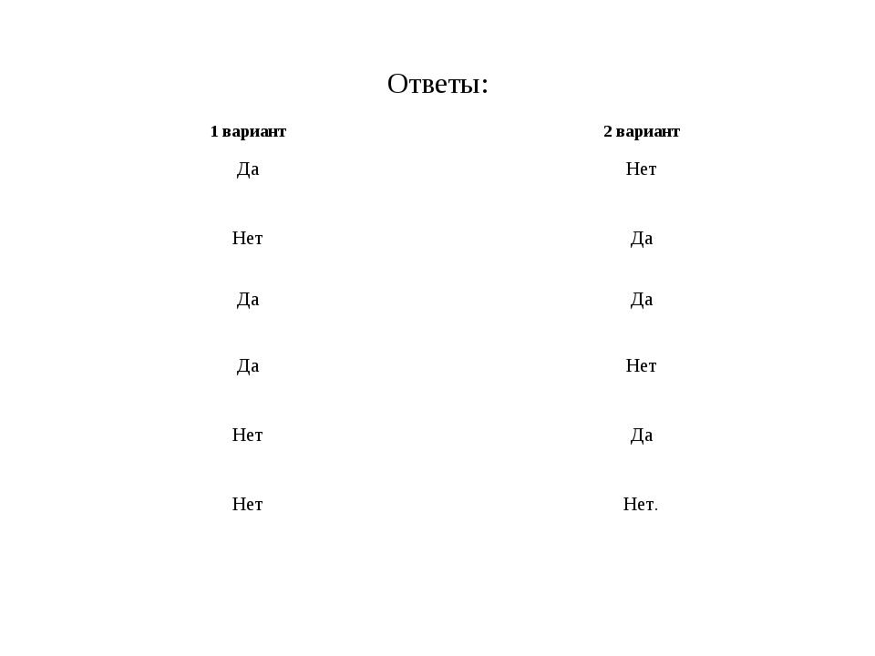 Ответы: 1 вариант2 вариант ДаНет НетДа ДаДа Да Нет НетДа НетНет.