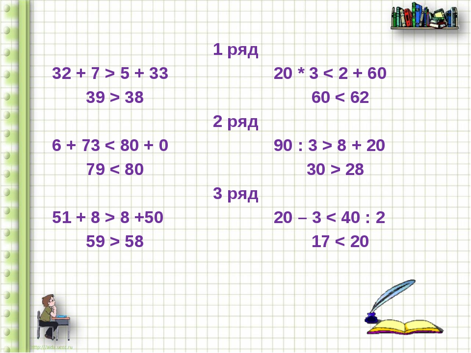 1 ряд 32 + 7 > 5 + 33 20 * 3 < 2 + 60 39 > 38 60 < 62 2 ряд 6 + 73 < 80 + 0 9...