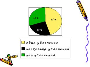 45 % 30 % 25 % 25 %