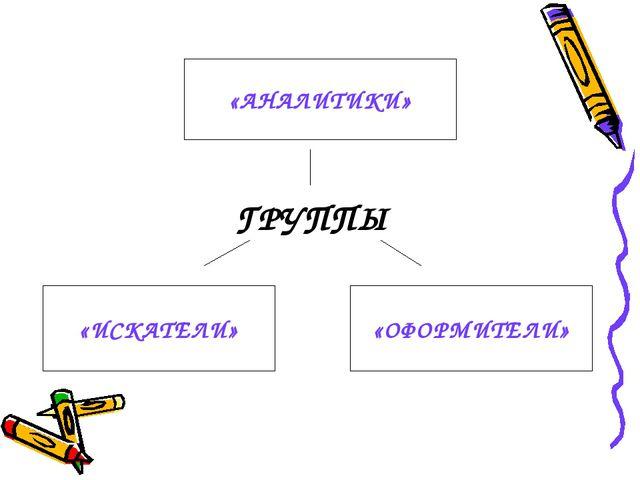 ГРУППЫ «АНАЛИТИКИ» «ОФОРМИТЕЛИ» «ИСКАТЕЛИ»