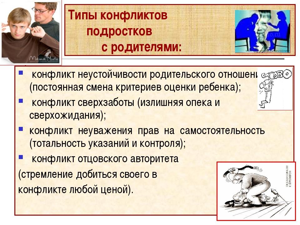 Типы конфликтов подростков с родителями: конфликт неустойчивости родительског...