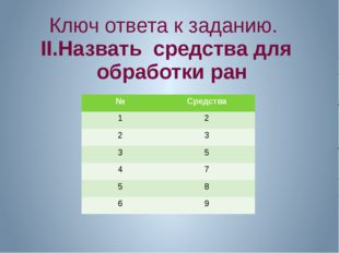 Ключ ответа к заданию. II.Назвать средства для обработки ран № Средства 1 2 2