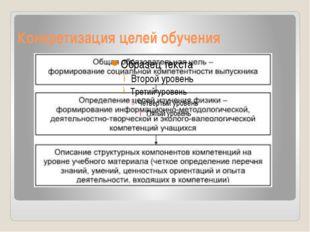 Конкретизация целей обучения