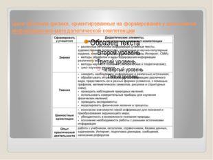 Цели обучения физике, ориентированные на формирование у школьников информацио