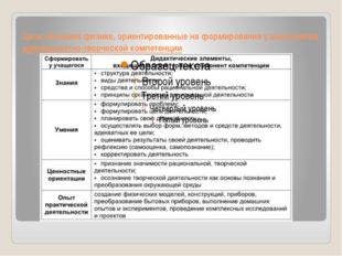 Цели обучения физике, ориентированные на формирование у школьников деятельнос