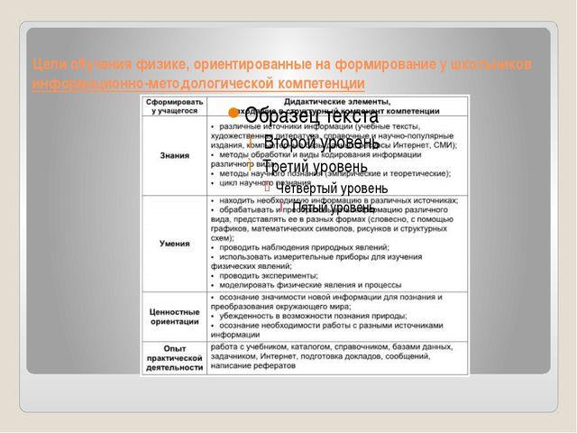 Цели обучения физике, ориентированные на формирование у школьников информацио...