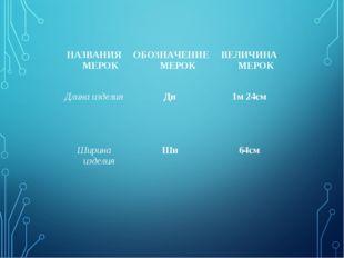 НАЗВАНИЯ МЕРОКОБОЗНАЧЕНИЕ МЕРОКВЕЛИЧИНА МЕРОК Длина изделияДи 1м 24см Шир