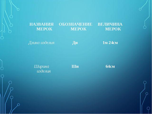 НАЗВАНИЯ МЕРОКОБОЗНАЧЕНИЕ МЕРОКВЕЛИЧИНА МЕРОК Длина изделияДи 1м 24см Шир...