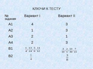 КЛЮЧИ К ТЕСТУ