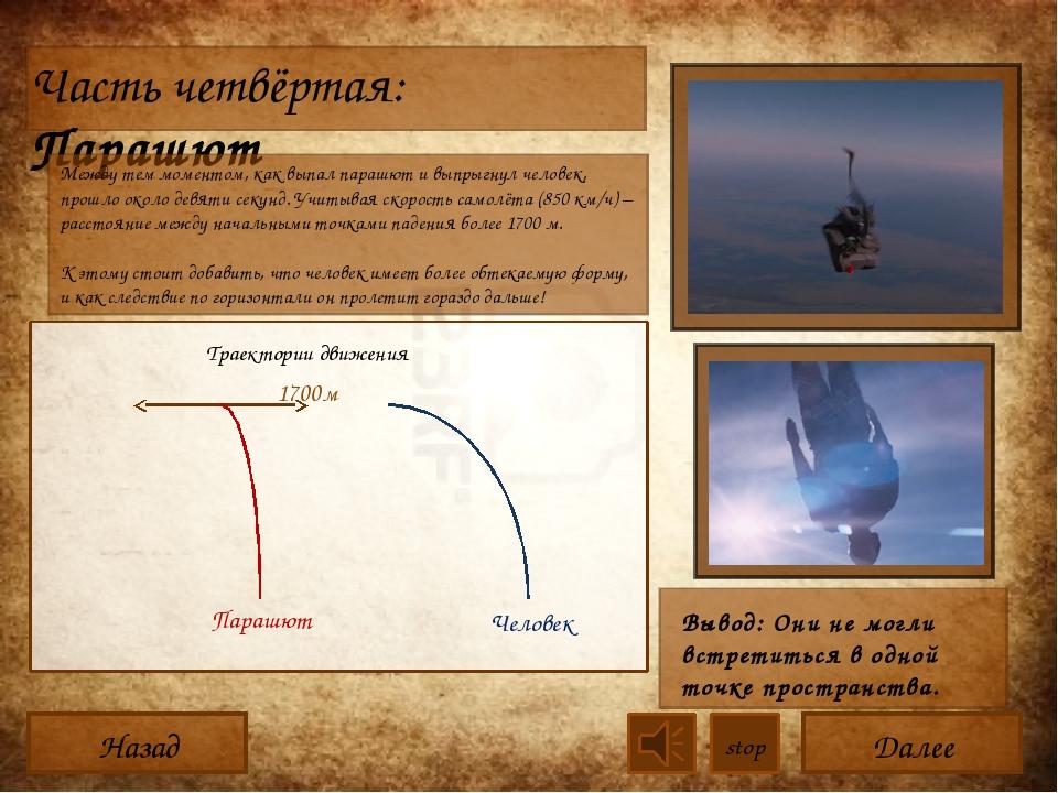 Назад Далее Часть четвёртая: Парашют Между тем моментом, как выпал парашют и...