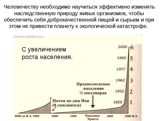 Человечеству необходимо научиться эффективно изменять наследственную природу...
