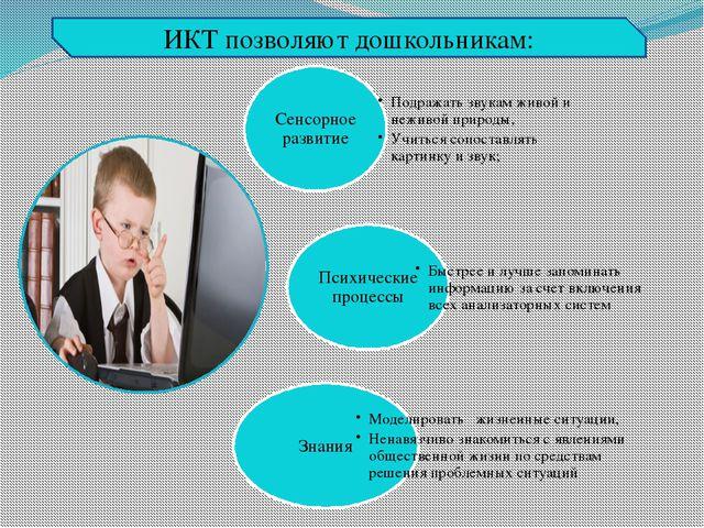 ИКТ позволяют дошкольникам:
