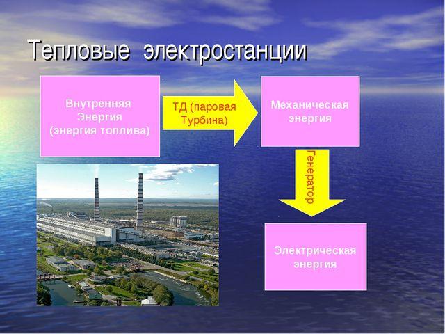 Тепловые электростанции Внутренняя Энергия (энергия топлива) ТД (паровая Турб...
