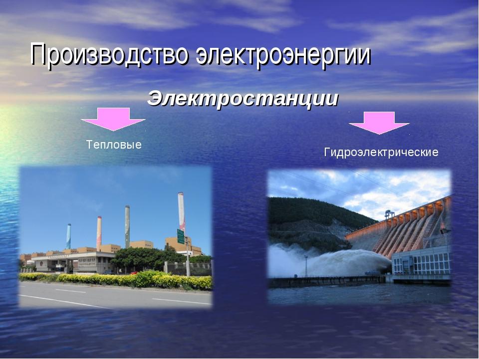 Производство электроэнергии Электростанции Тепловые Гидроэлектрические