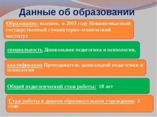 Данные об образовании Образование: высшее, в 2003 году Невинномысской государ