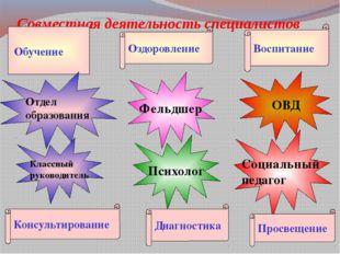 Совместная деятельность специалистов Обучение Оздоровление Воспитание Классны
