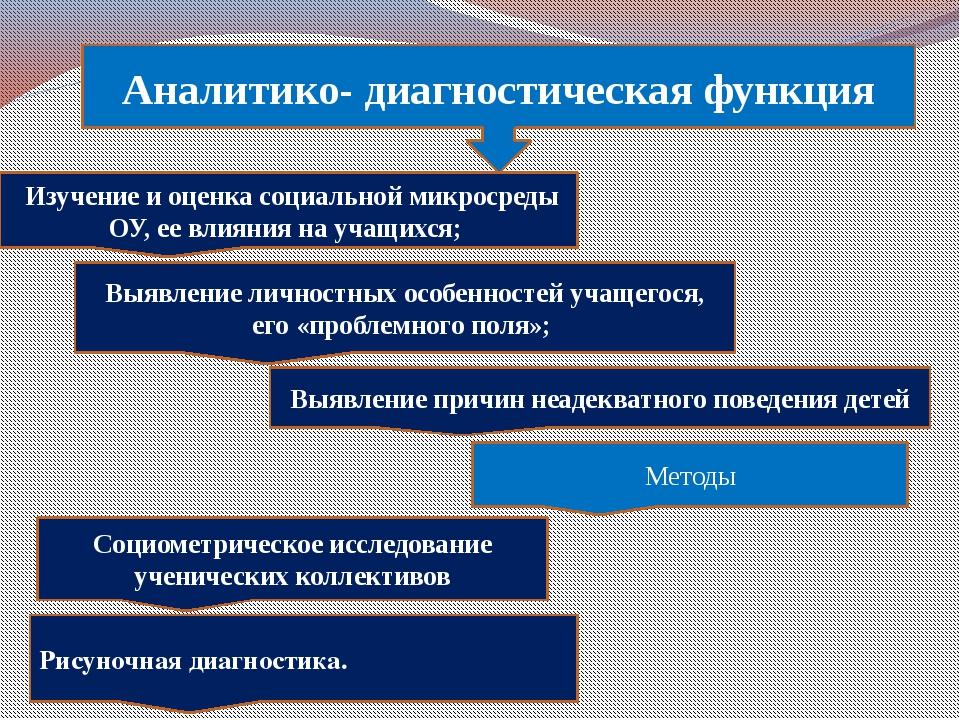 Аналитико- диагностическая функция Изучение и оценка социальной микросреды О...