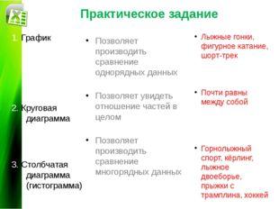 1. График 2. Круговая диаграмма 3. Столбчатая диаграмма (гистограмма) Позволя