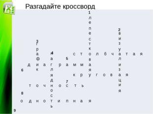 Разгадайте кроссворд Диаграммы и графики л е п е с т к о в а я в и з у а л и